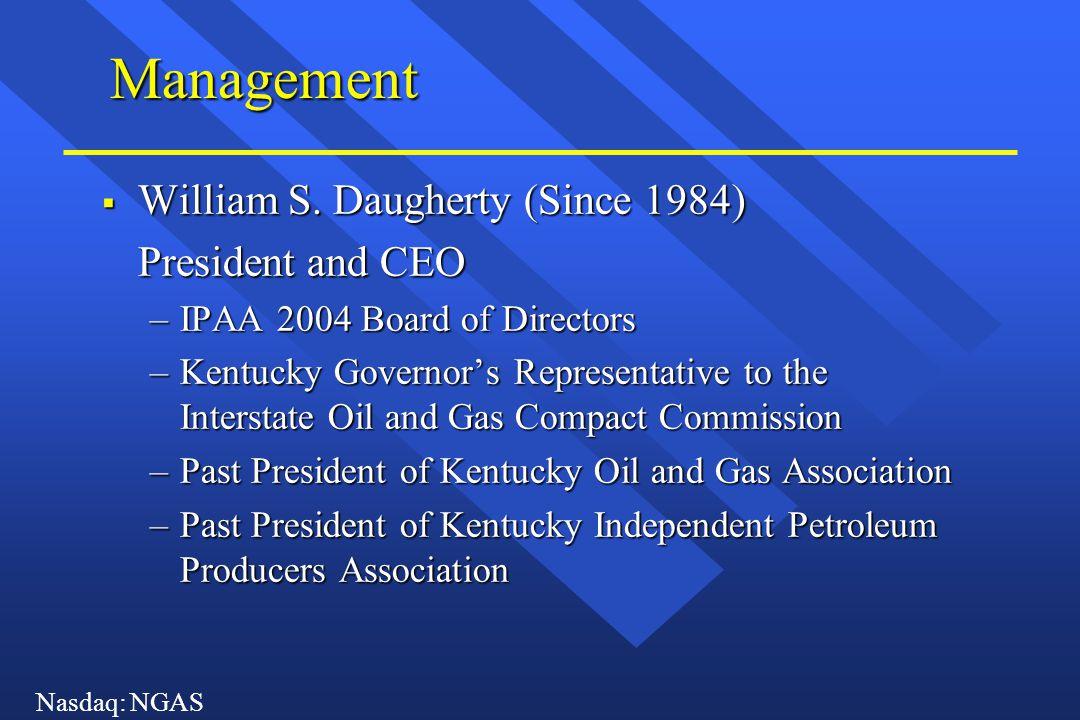Nasdaq: NGAS Management (cont.)  William G.