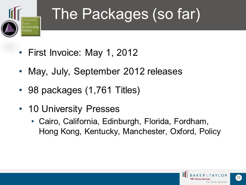 13 First Invoice: May 1, 2012 May, July, September 2012 releases 98 packages (1,761 Titles) 10 University Presses Cairo, California, Edinburgh, Florid
