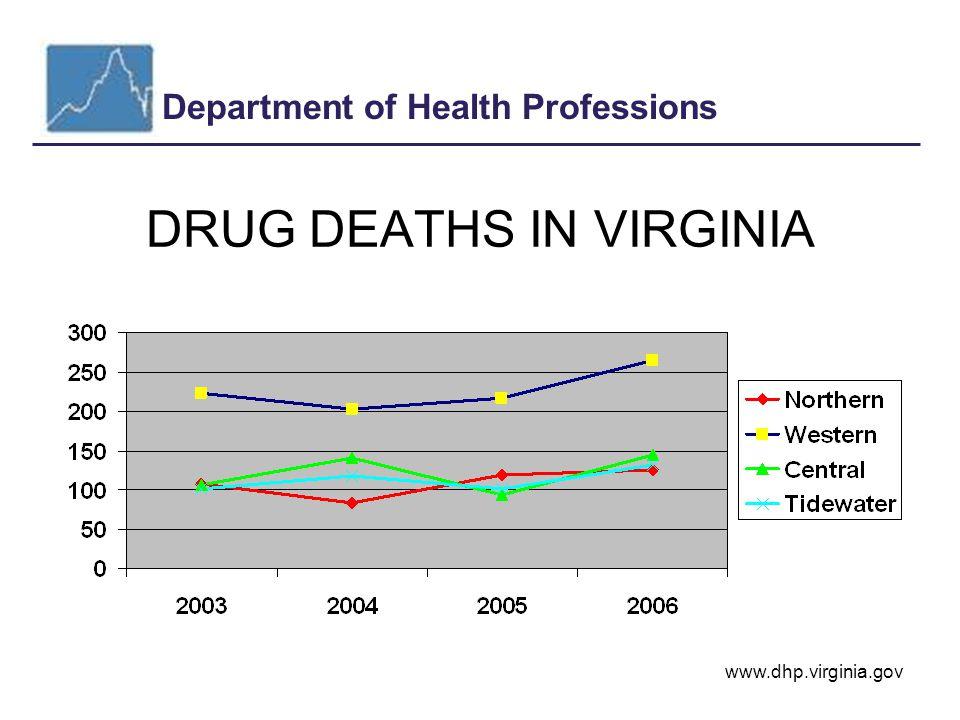 Department of Health Professions www.dhp.virginia.gov DRUG DEATHS IN VIRGINIA