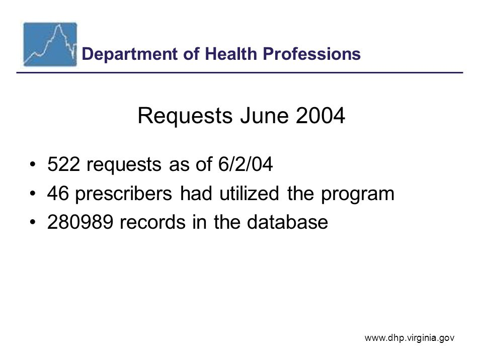 Department of Health Professions www.dhp.virginia.gov Requests June 2004 522 requests as of 6/2/04 46 prescribers had utilized the program 280989 records in the database