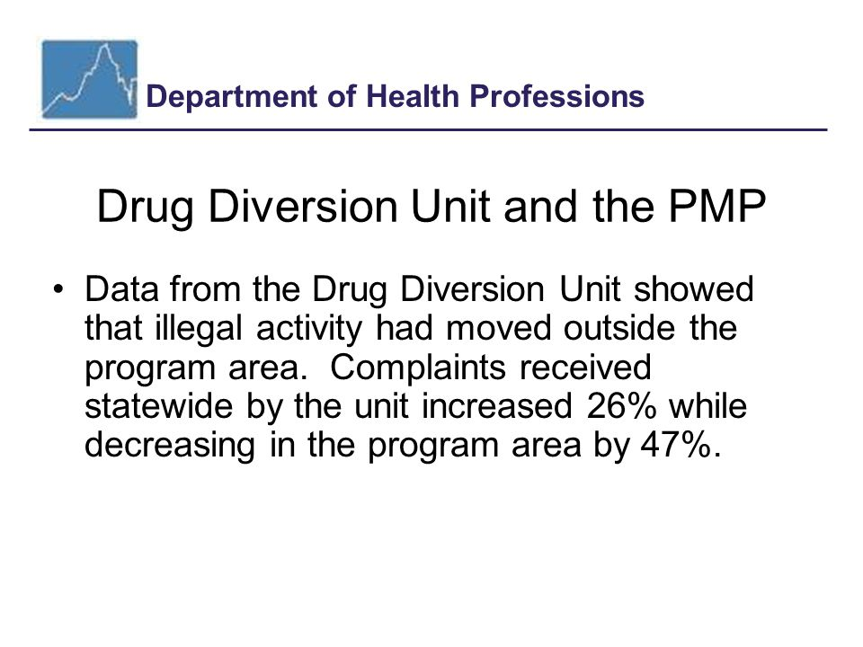 Department of Health Professions www.dhp.virginia.gov ACCESS TO OTHER PROGRAMS West Virginia: https://65.78.228.163https://65.78.228.163 Kentucky: https://ekasper.chfs.ky.gov/accessrequest https://ekasper.chfs.ky.gov/accessrequest –www.chfs.ky.gov/kasperwww.chfs.ky.gov/kasper Tennessee: https://prescriptionmonitoring.state.tn.us https://prescriptionmonitoring.state.tn.us