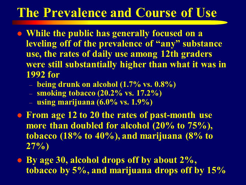 Change in Past Month Substance Use by Age Source: Dennis (2002) and 1998 NHSDA.