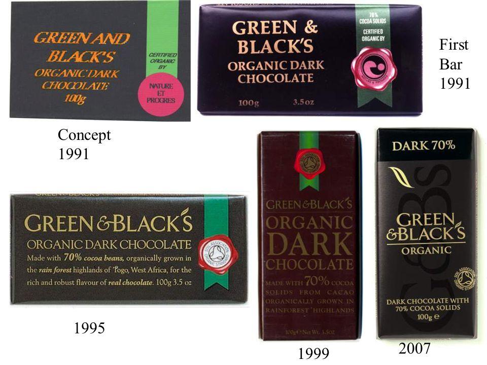First Bar 1991 1999 2007 Concept 1991 1995