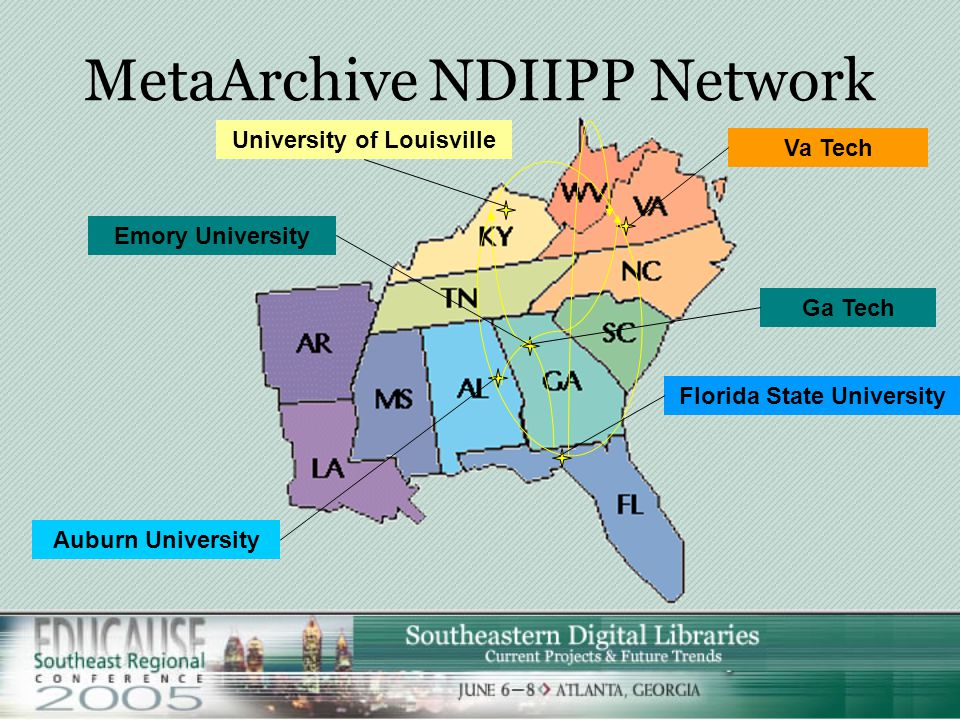 Digital Preservation 2 Southeastern Digital Preservation Networks: MetaArchive Digital Preservation Network –Part of the LoC National Digital Information Infrastructure and Preservation Program –http://www.digitalpreservation.govhttp://www.digitalpreservation.gov ASERL ETD Preservation Network