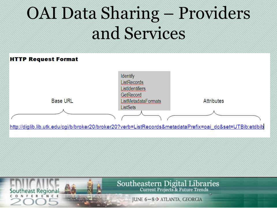 OAI Data Sharing – Providers and Services Open Archives Initiative Protocol for Metadata Harvesting (OAI-PMH)  Data Providers administer systems that support the OAI protocol as a means of exposing metadata  A university ETD Program – http://etd.utk.eduhttp://etd.utk.edu  Service Providers use metadata harvested via the OAI protocol as a basis for building value-added services.