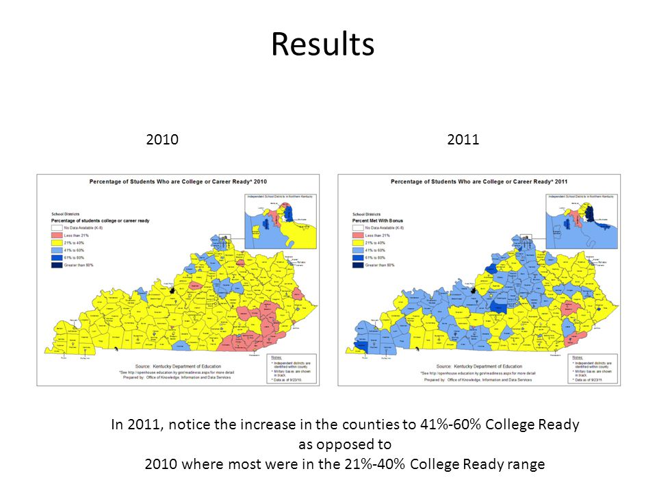 Results In 2011, notice the increase in the counties to 41%-60% College Ready as opposed to 2010 where most were in the 21%-40% College Ready range 2010 2011
