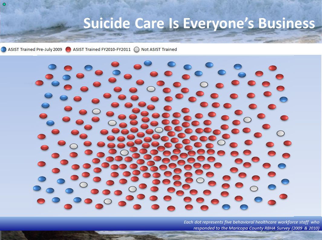 Suicide Care Is Everyone's Business