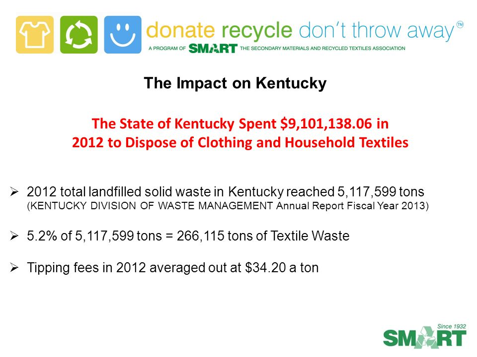 The State of Kentucky Spent $9,101,138.06 in 2012 to Dispose of Clothing and Household Textiles  2012 total landfilled solid waste in Kentucky reache