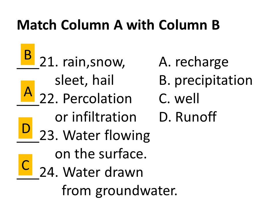 Match Column A with Column B ___21. rain,snow, A.
