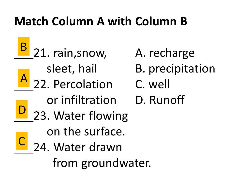 Match Column A with Column B ___21. rain,snow, A. recharge sleet, hail B. precipitation ___22. Percolation C. well or infiltration D. Runoff ___23. Wa