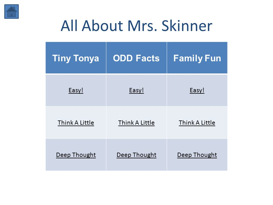 Tiny TonyaODD FactsFamily Fun Easy! Think A Little Deep ThoughtDeep Thought All About Mrs. Skinner