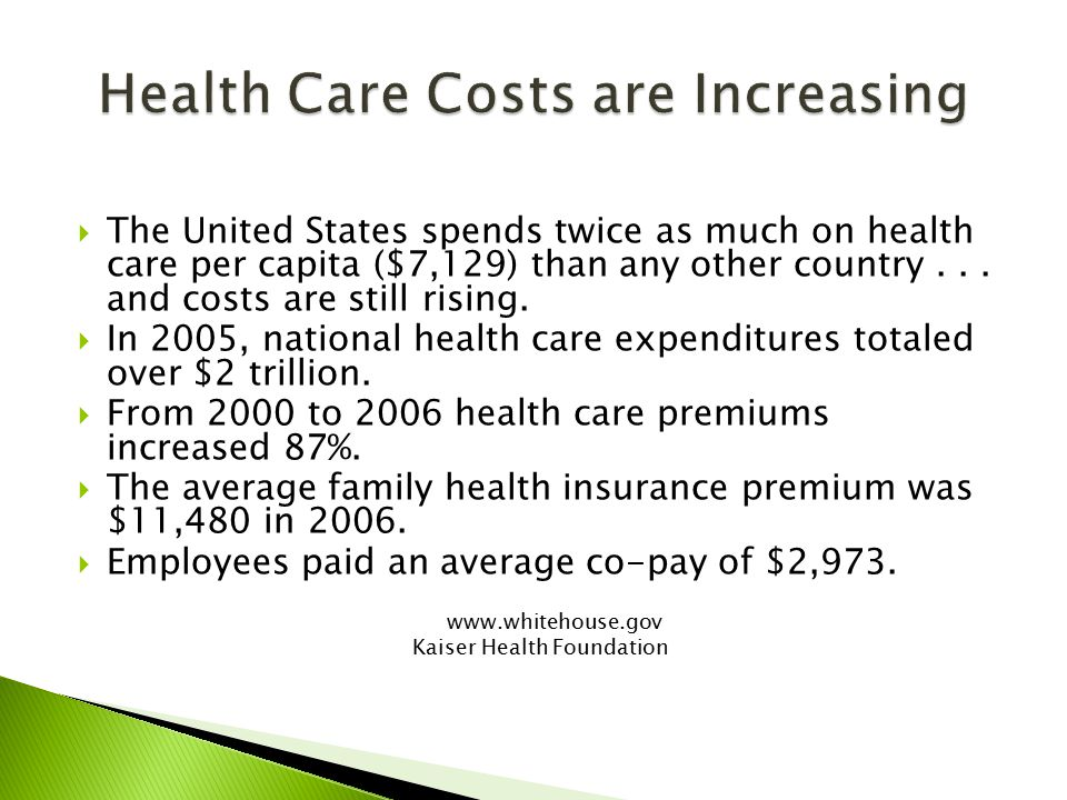  The United States spends twice as much on health care per capita ($7,129) than any other country... and costs are still rising.  In 2005, national