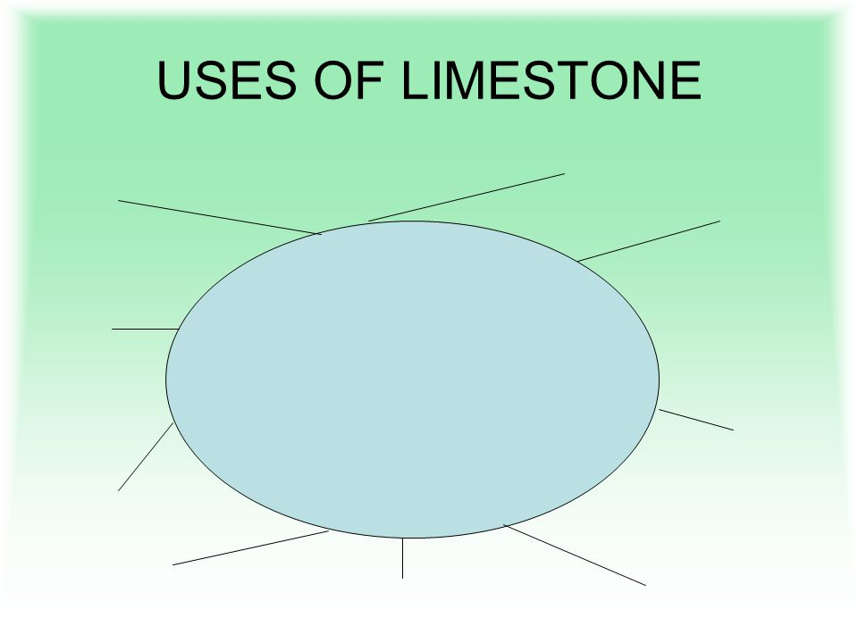 ARE YOU AN EXPERT NOW.1.What is Limestone and its features.