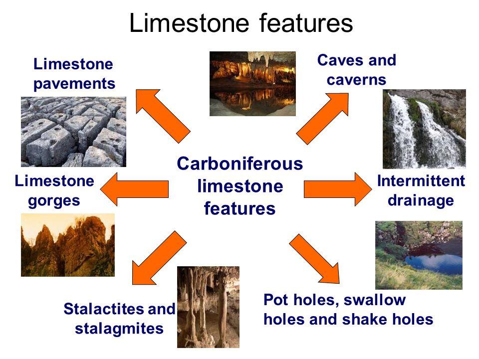 Carboniferous limestone features