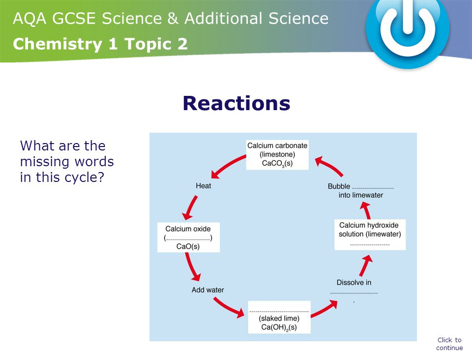 AQA GCSE Science & Additional Science Chemistry 1 Topic 2 Reactions What are the missing words in this cycle.