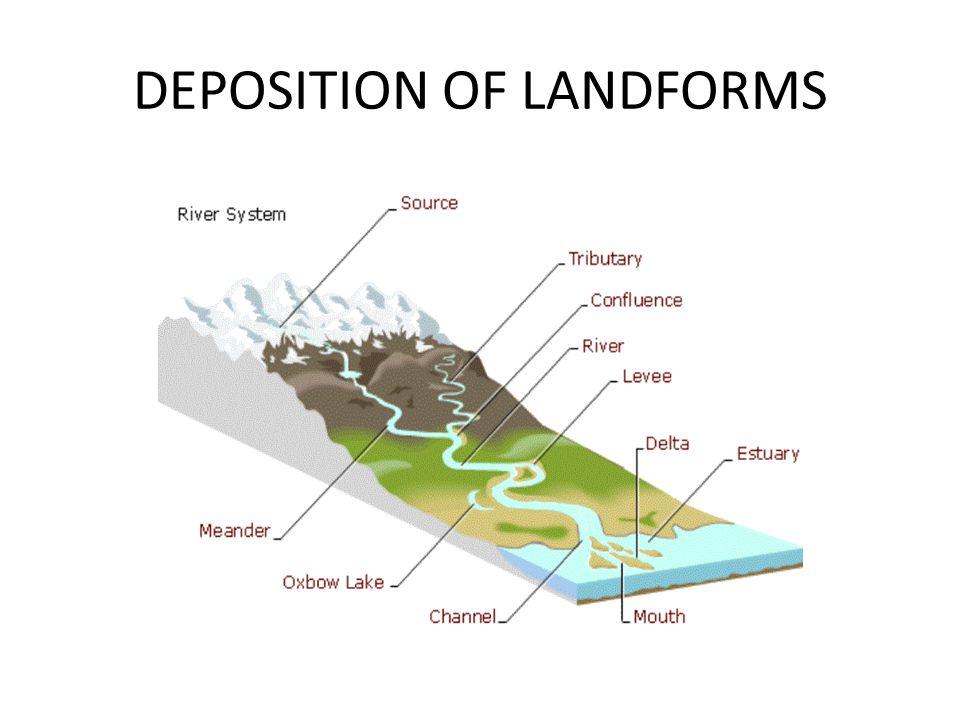 DEPOSITION OF LANDFORMS