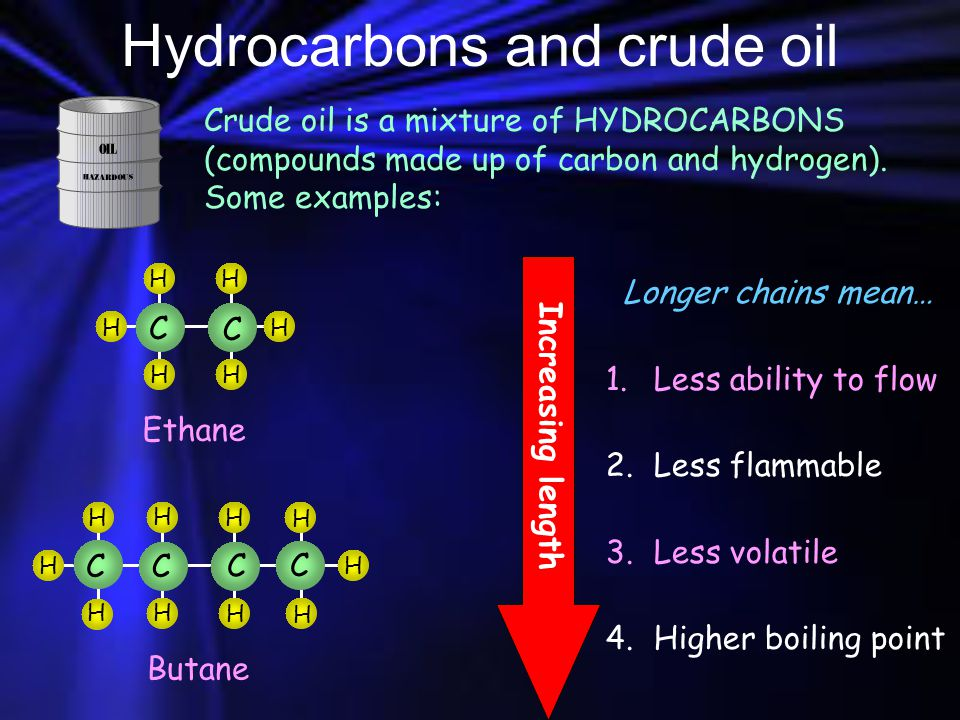 Fractional distillation Crude oil can be separated by fractional distillation.