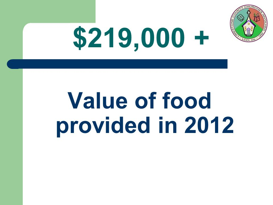 $80,000 + General Assistance provided in 2012