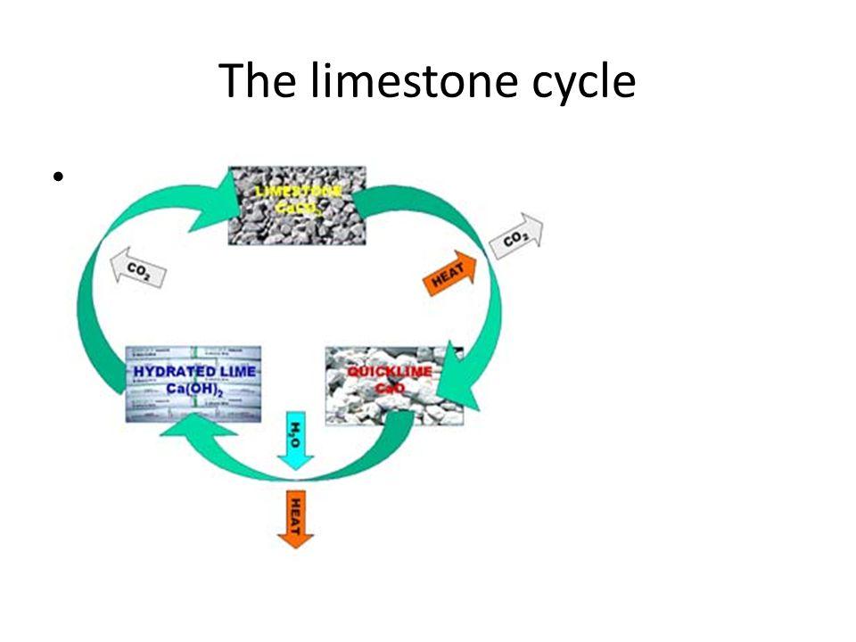 The limestone cycle I
