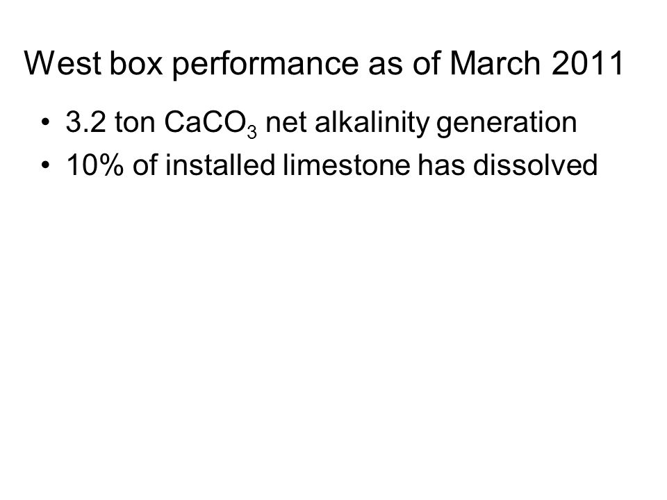 West box performance as of March 2011 3.2 ton CaCO 3 net alkalinity generation 10% of installed limestone has dissolved