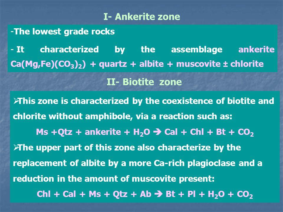 I- Ankerite zone -The lowest grade rocks - It characterized by the assemblage ankerite Ca(Mg,Fe)(CO 3 ) 2 ) + quartz + albite + muscovite ± chlorite I