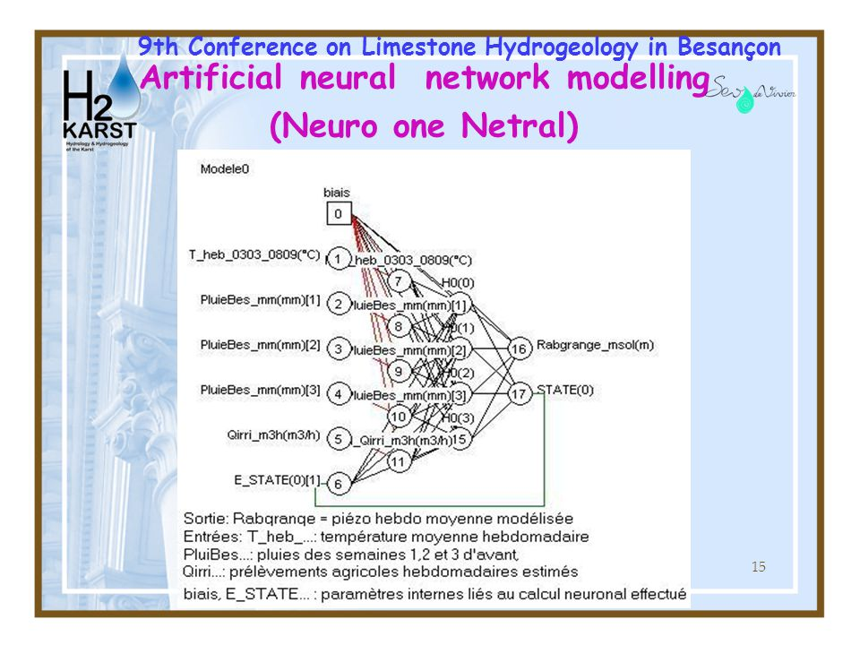 15 Artificial neural network modelling (Neuro one Netral) 9th Conference on Limestone Hydrogeology in Besançon