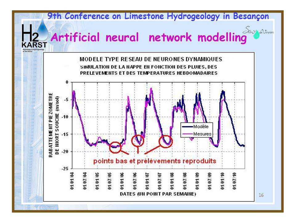 16 9th Conference on Limestone Hydrogeology in Besançon Artificial neural network modelling