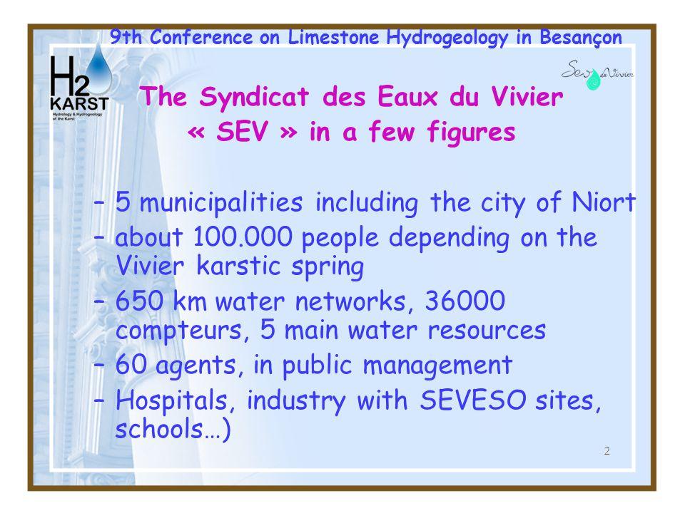 13 Hydrological modelling (GARDENIA BRGM) 9th Conference on Limestone Hydrogeology in Besançon