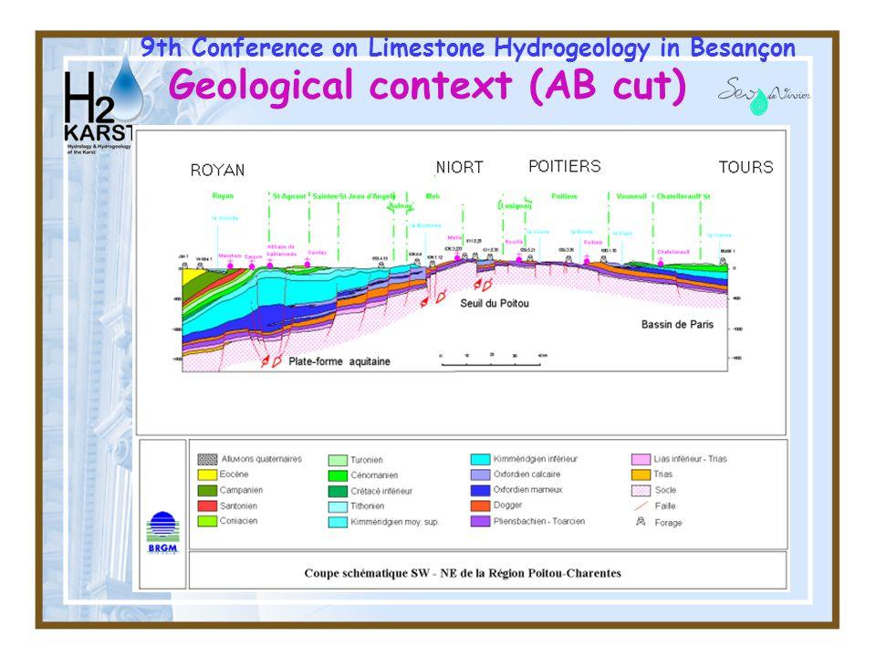 7 Vivier karst observed behaviour 9th Conference on Limestone Hydrogeology in Besançon
