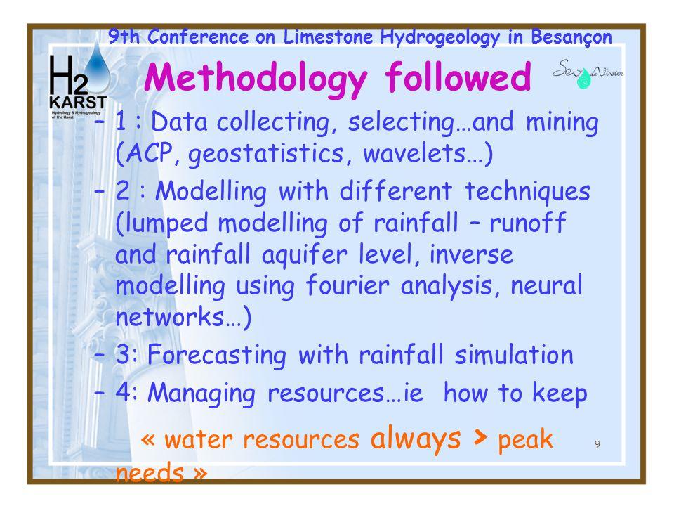 10 Rainfall data analysis 9th Conference on Limestone Hydrogeology in Besançon