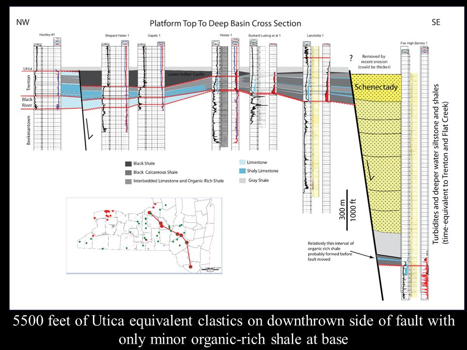 5500 feet of Utica equivalent clastics on downthrown side of fault with only minor organic-rich shale at base
