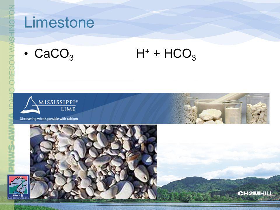 Limestone CaCO 3 H + + HCO 3
