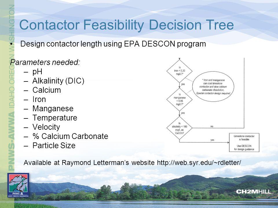 Contactor Feasibility Decision Tree Design contactor length using EPA DESCON program Parameters needed: –pH –Alkalinity (DIC) –Calcium –Iron –Manganes