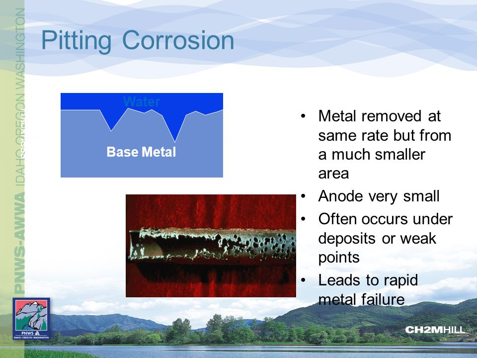 Base Metal Localized Pitting Attack Water Original Thickness Pitting Corrosion Metal removed at same rate but from a much smaller area Anode very smal