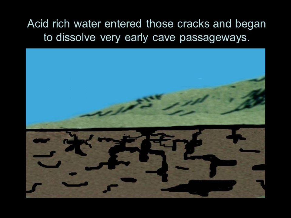 Acid rich water entered those cracks and began to dissolve very early cave passageways.