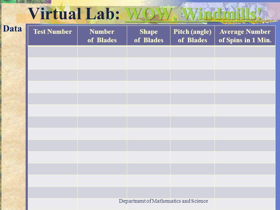 WOW, Windmills! WOW, Windmills! Virtual Lab: WOW, Windmills!WOW, Windmills! Test NumberNumber of Blades Shape of Blades Pitch (angle) of Blades Averag