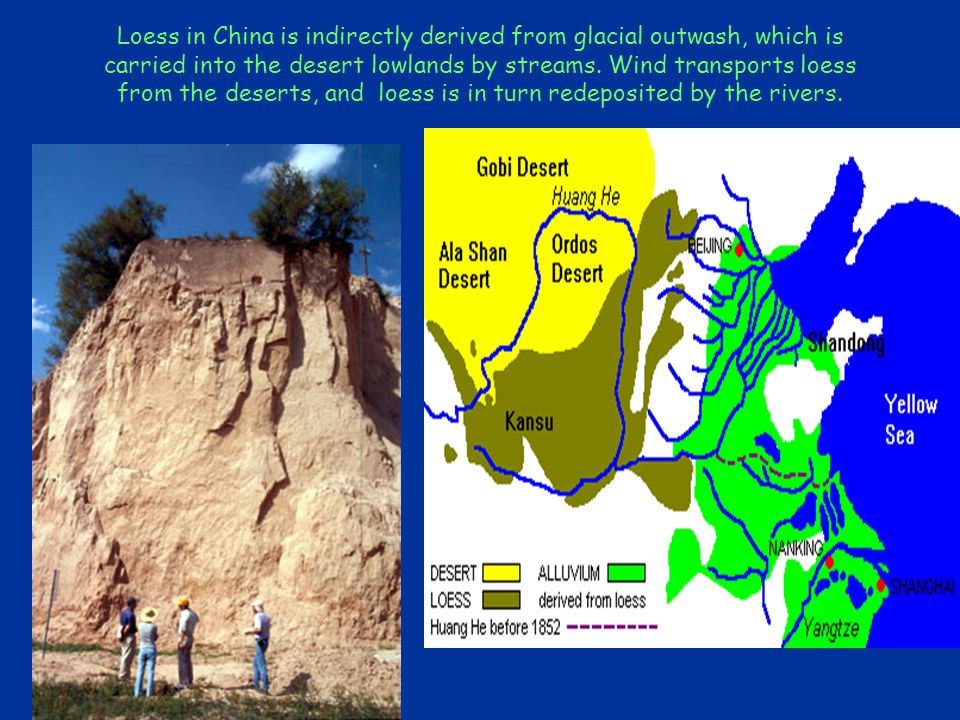 Loess in China is indirectly derived from glacial outwash, which is carried into the desert lowlands by streams.
