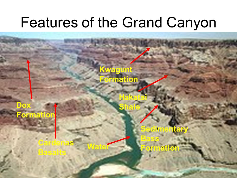 Features of the Grand Canyon Water Sedimentary Bass Formation Cardenas Basalts Hakatai Shale Dox Formation Kwagunt Formation