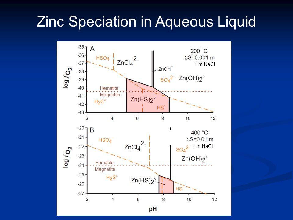 1 m NaCl Zinc Speciation in Aqueous Liquid