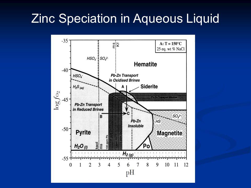 Zinc Speciation in Aqueous Liquid