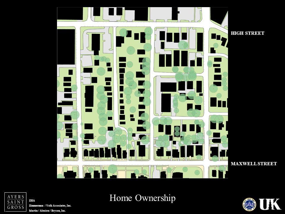 ZHA Zimmerman / Volk Associates, Inc. Martin / Alexiou / Bryson, Inc. Home Ownership HIGH STREET MAXWELL STREET