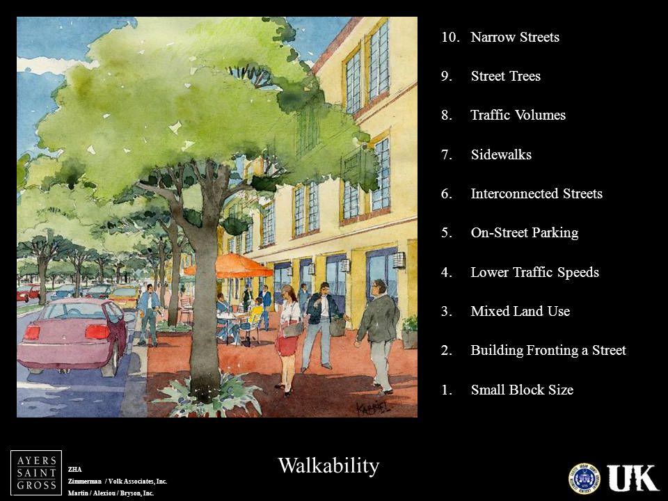 ZHA Zimmerman / Volk Associates, Inc. Martin / Alexiou / Bryson, Inc. 10. Narrow Streets 9. Street Trees 8. Traffic Volumes 7. Sidewalks 6. Interconne