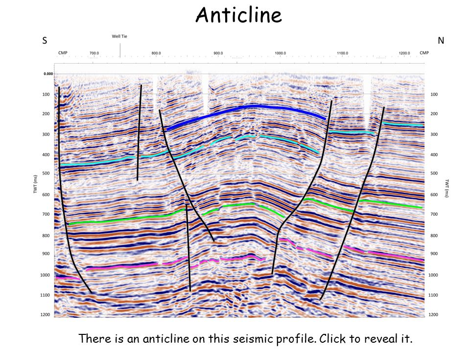 Anticline There is an anticline on this seismic profile. Click to reveal it.