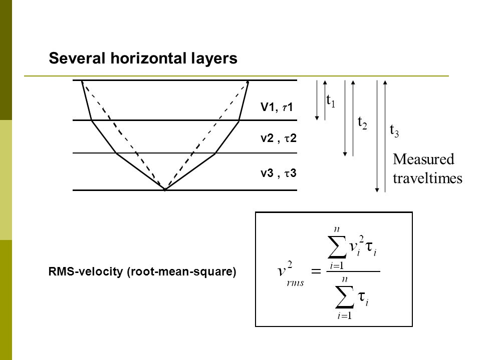 V1,  1 v2,  2 v3,  3 RMS-velocity (root-mean-square) Several horizontal layers t1t1 t2t2 t3t3 Measured traveltimes