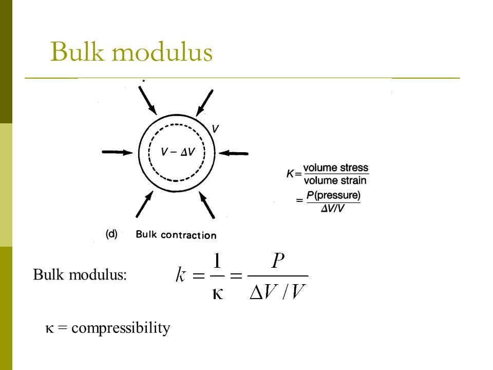 Bulk modulus Bulk modulus:  = compressibility
