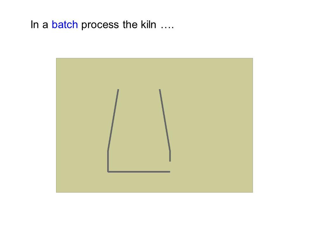 In a batch process the kiln ….