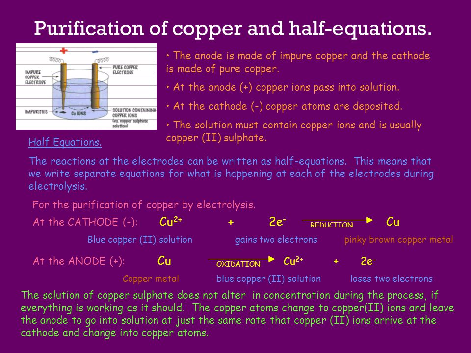 Purification of copper and half-equations. The anode is made of impure copper and the cathode is made of pure copper. At the anode (+) copper ions pas