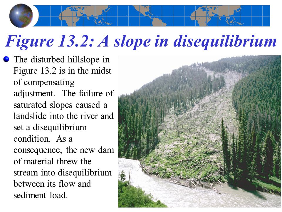 Figure 13.2: A slope in disequilibrium The disturbed hillslope in Figure 13.2 is in the midst of compensating adjustment. The failure of saturated slo