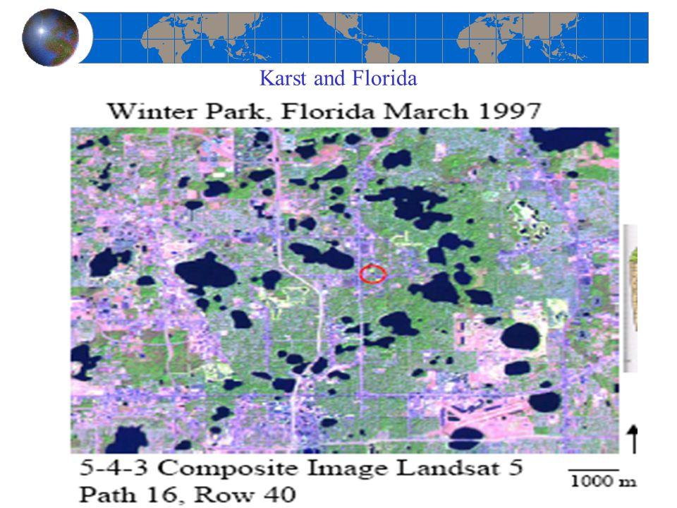 Karst and Florida