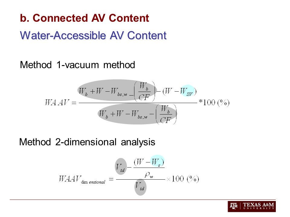 b. Connected AV Content Water-Accessible AV Content Method 1-vacuum method Method 2-dimensional analysis